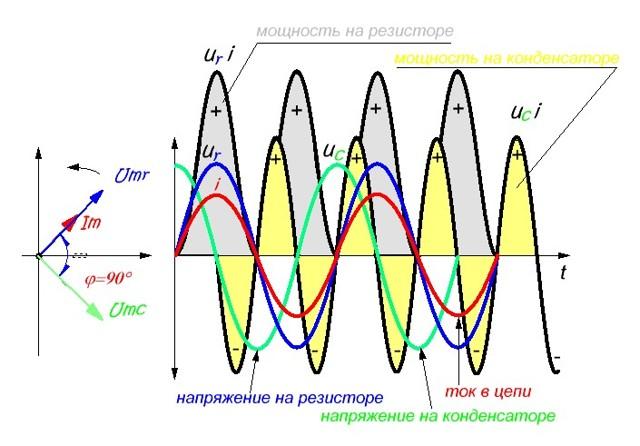 Как рассчитать мощность трехфазной сети: формулы для расчета показателей