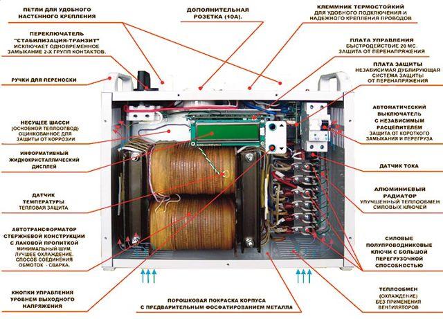 Симисторные стабилизаторы напряжения: технические характеристики, плюсы и минусы