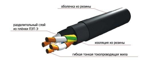 Технические характеристики и расшифровка маркировки КГН-кабеля