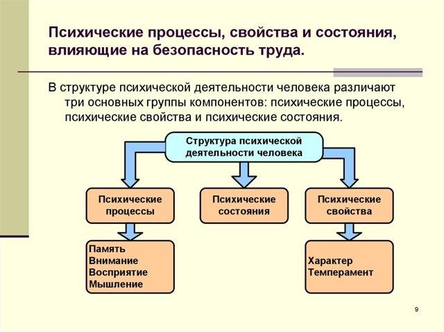 Определение резонанса простыми словами: проявления в природе