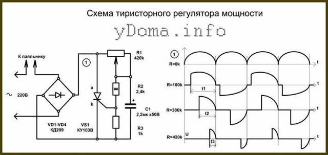 Диммер для паяльника: схема, принцип действия