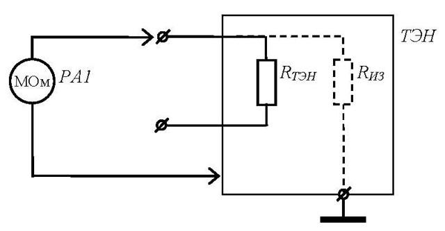 Сопротивление изоляции: методика измерения, используемые приборы