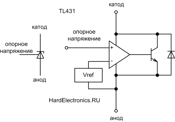 Стабилизатор напряжения tl431: микросхема, параметры и характеристики микросхемы