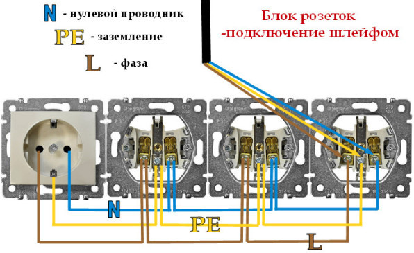Накладная розетка: установка накладных электрических розеток