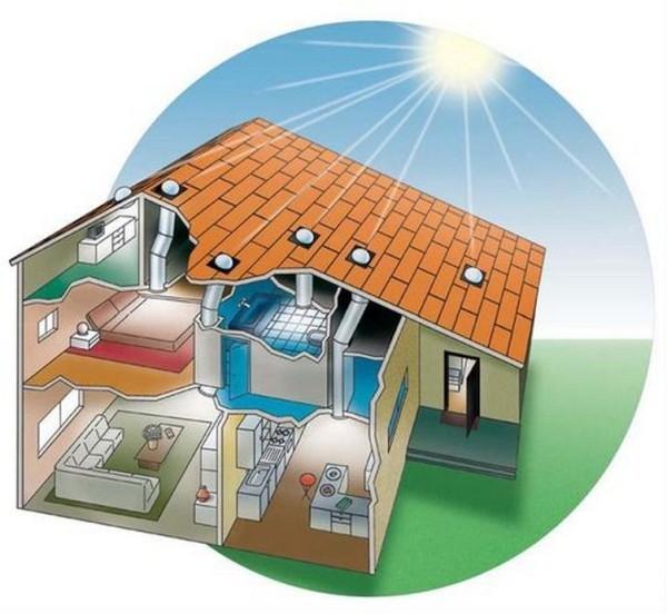 Как измерить пульсацию и ее коэффициенты для светового потока