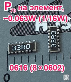 Определение мощности резистора: можно ли узнать по размеру детали