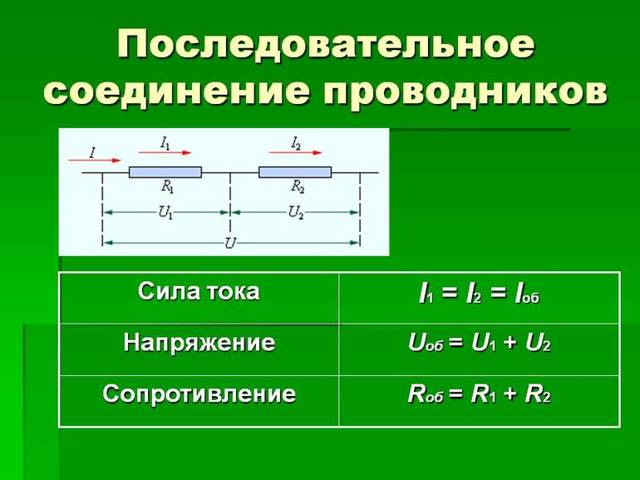 Параметры тока при параллельном соединении резисторов: расчет подключения