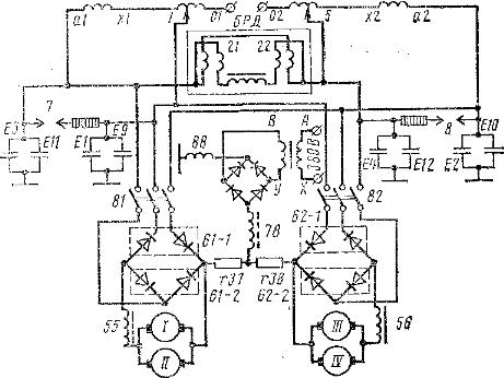 Ремонт трансформаторов - все виды и особенности