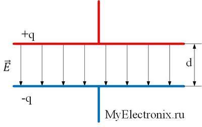 Формула для вычисления энергии электрических полей конденсаторов