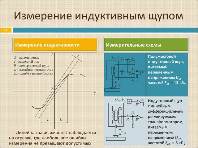 Определение и формулы для расчета и измерения индуктивности: в чем измеряется