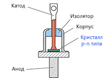 Применение силовых диодов выпрямительного типа большой мощности