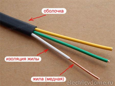 Технические характеристики и расшифровка ВВГ 2-кабелей