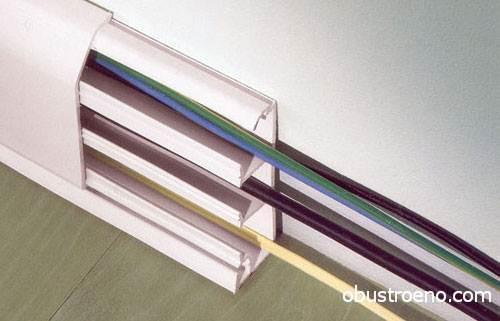 Электротехнический плинтус - конструкция, виды и выбор