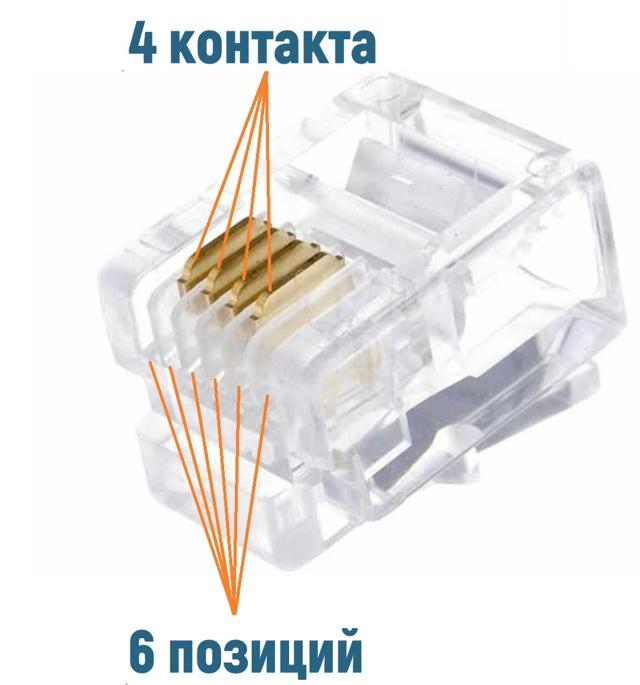 Разновидности витой пары и типы маркировки кабеля для интернета