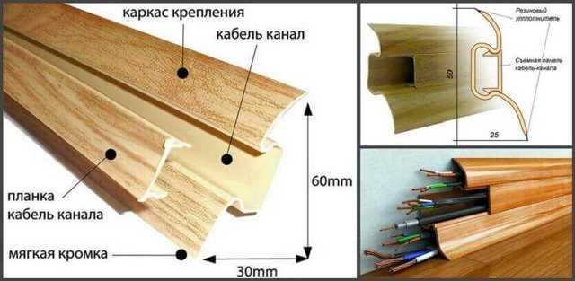 Установка напольных и потолочных плинтусов с каналами для укладки кабеля