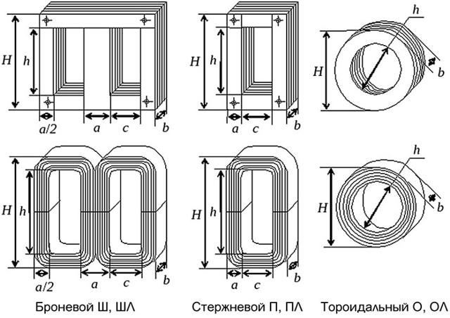 Сварочные трансформаторы: принцип действия, конструкция