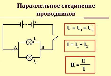Законы последовательного и параллельного соединения проводников