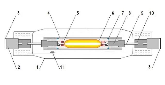 Натриевая лампа - классификация и преимущества