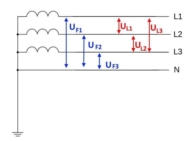 Заземление трансформатора: способы заземления и причины