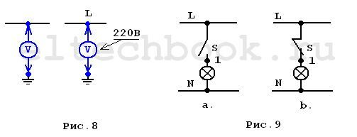 Разница фазы и ноля в электрических цепях: как определить фазу