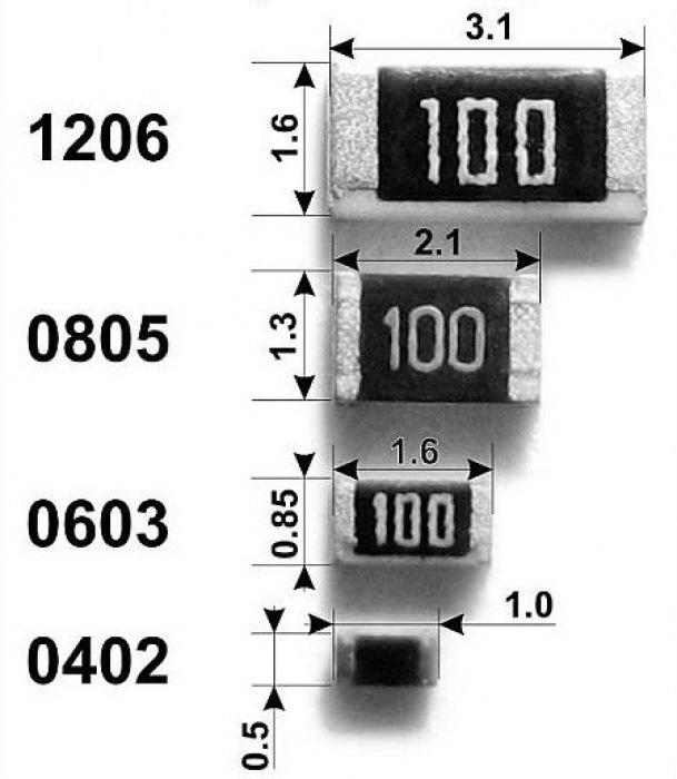 smd-резистор: таблица типоразмеров и мощности чипов, подстроечные резисторы