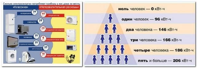 Электропроводка в квартире: схемы, фото, инструкция