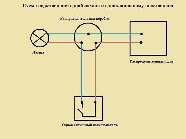 Подключение проводов к выключателю: cхема подключения одноклавишного и двухклавишного
