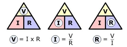 Расчет напряжения тока с помощью формулы: сопротивления через силу тока и напряжение