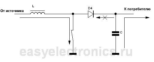 Принцип работы и технические характеристики преобразователей напряжения dc-dc