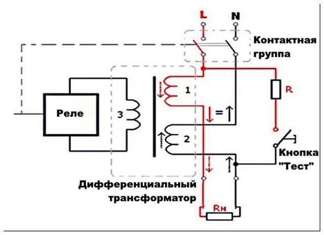 УЗО (устройство защитного отключения) принцип действия, выбор