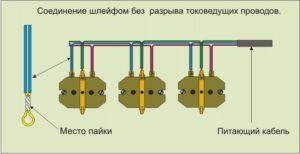 Как заменить розетку: основные правила, советы по переносу розетки