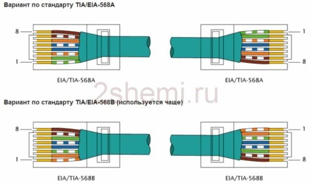 Цветовая распиновка и обжим витой пары под коннектор rj-45
