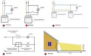 Датчики движения для включения освещения: инфракрасные, наружные, порядок установки