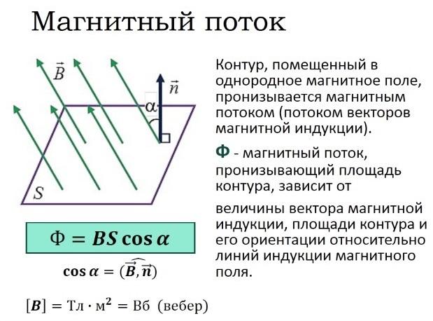 Расчет величины индукции магнитных полей по формуле и определение индуктивности