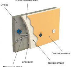 Скрытая электропроводка: преимущества, способы нахождения