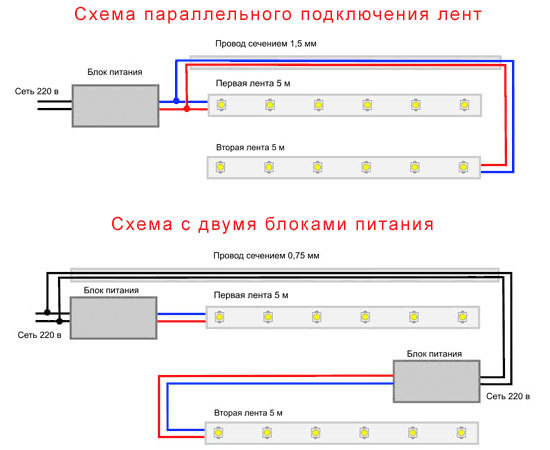 Подключение светодиодной ленты: общие сведения, монтаж