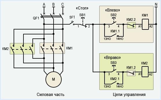 Реверсивный магнитный пускатель: подключение и запуск, настройка реверса