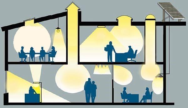 Естественное освещение - сведения и методы оценки