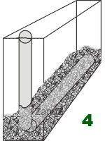 Заземления: повторные, электролитические, модульные и глубинные