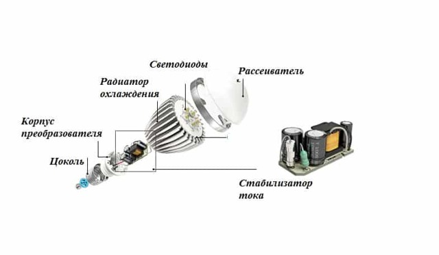 Диммируемые светодиодные лампы: как работает и как выбрать лучшую