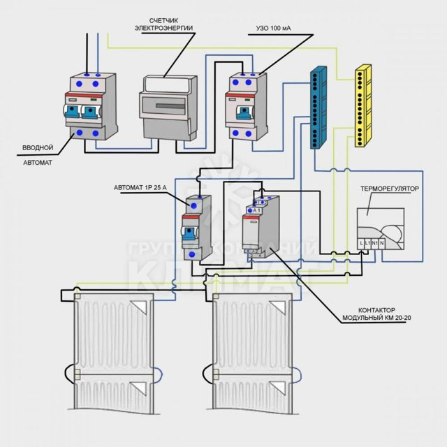 Принцип работы и нюансы монтажа отопления