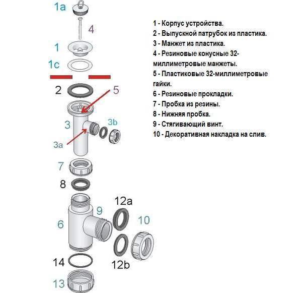 Сифон для мойки: конструкция, назначение, нюансы монтажа своими руками