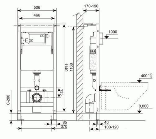 Установка инсталляции унитаза: инструкция по монтажу