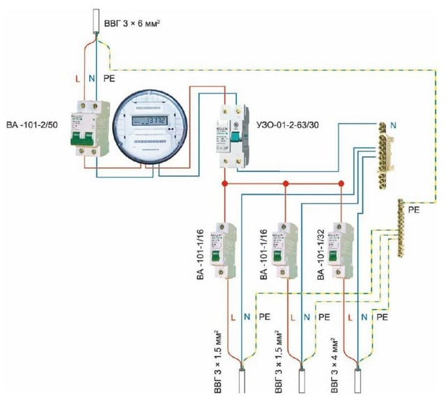Как рассчитать сечение провода для домашней проводки
