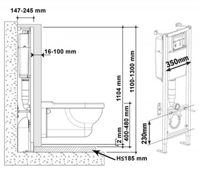 Установка подвесного унитаза: пошаговая инструкция по монтажу и креплению к стене