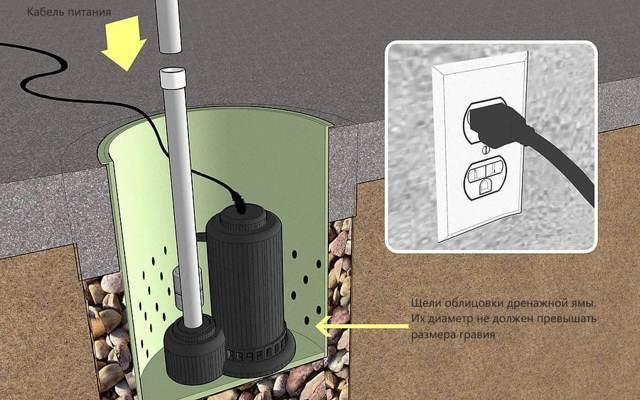 Насос для чистки колодца: как выбрать и правила эксплуатации