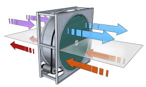 Рекуперация тепла в системах вентиляции: что это, принцип действия и схемы