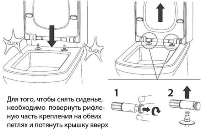 Ремонт крышки унитаза: как починить микролифт сиденья