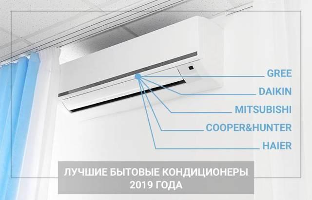 Сплит-системы mitsubishi electric: ТОП-10 лучших моделей, отзывы и советы по выбору