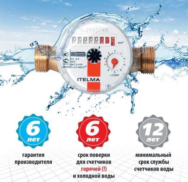 Как выбрать счётчик воды: какой лучше установить и почему